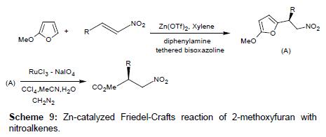 medicinal-chemistry-Friedel-Crafts