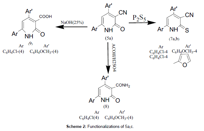 medicinal-chemistry-Functionalizations