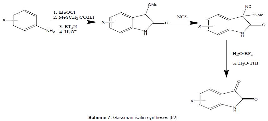 medicinal-chemistry-Gassman-isatin-syntheses