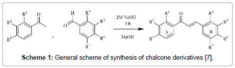 medicinal-chemistry-General-scheme-chalcone