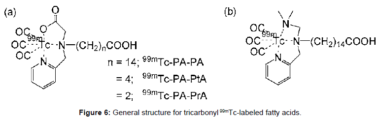 medicinal-chemistry-General-structure-tricarbonyl