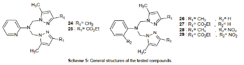 medicinal-chemistry-General-structures-compounds