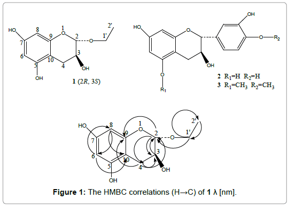 medicinal-chemistry-HMBC-correlations