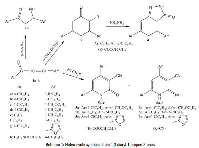 medicinal-chemistry-Heterocycle-synthesis