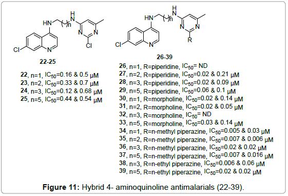 medicinal-chemistry-Hybrid-aminoquinoline-antimalarials