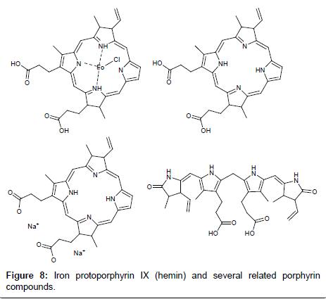 medicinal-chemistry-Iron-protoporphyrin