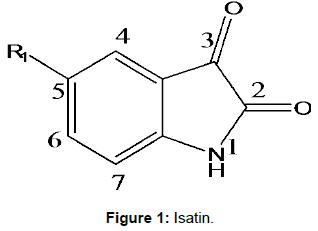 medicinal-chemistry-Isatin