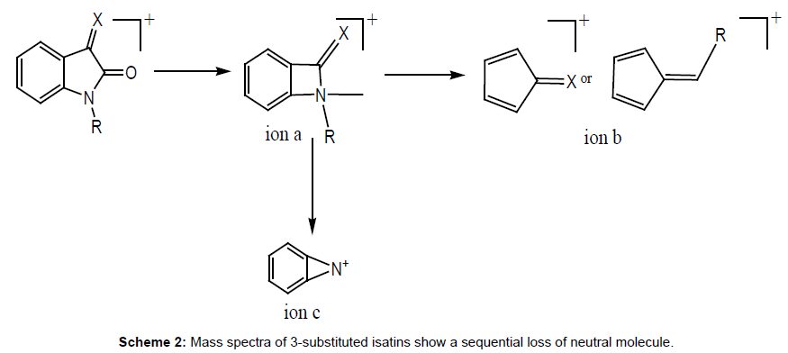 medicinal-chemistry-Mass-spectra-substituted