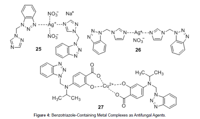 medicinal-chemistry-Metal-Complexes