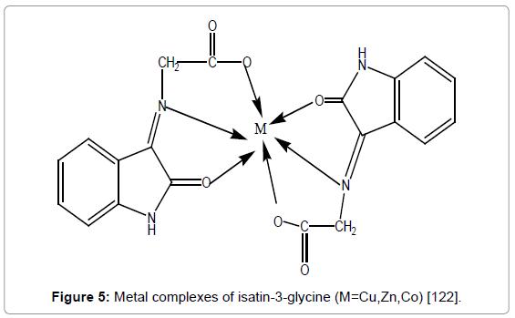 medicinal-chemistry-Metal-complexes-isatin-glycine