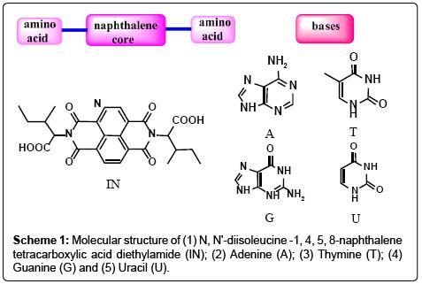 medicinal-chemistry-Molecular-structure