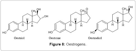 medicinal-chemistry-Oestrogens