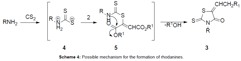 medicinal-chemistry-Possible-mechanism-rhodanines