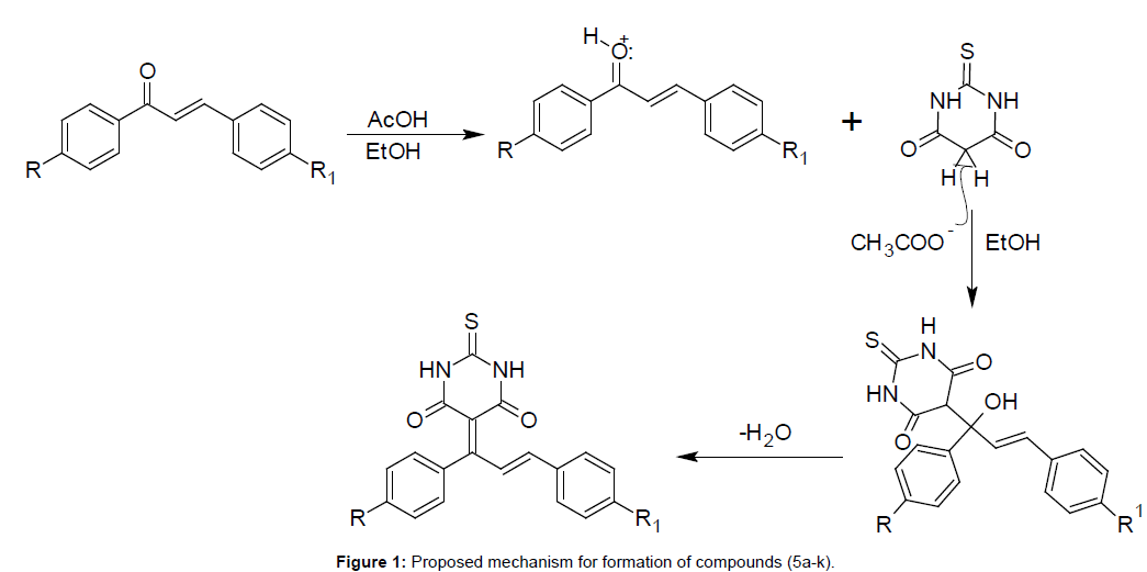 medicinal-chemistry-Proposed-mechanism