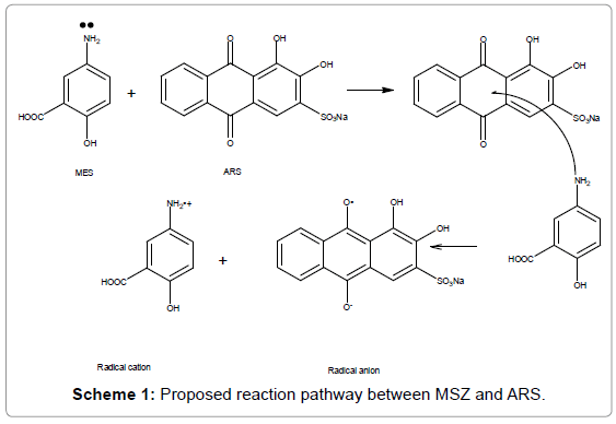 medicinal-chemistry-Proposed-reaction-pathway