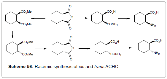 medicinal-chemistry-Racemic-synthesis-trans
