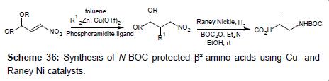 medicinal-chemistry-Raney-catalysts