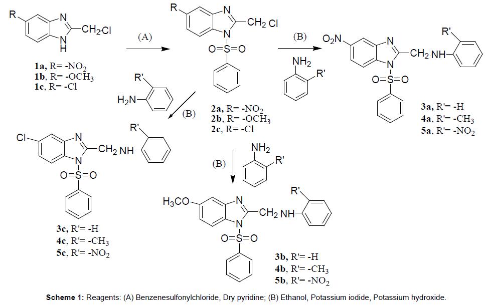 medicinal-chemistry-Reagents-Benzenesulfonylchloride-pyridine
