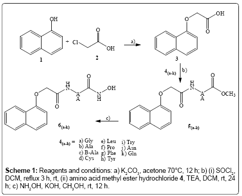 medicinal-chemistry-Reagents-conditions