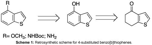 medicinal-chemistry-Retrosynthetic-scheme