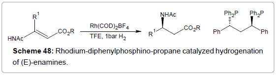 medicinal-chemistry-Rhodium-diphenylphosphino-propane