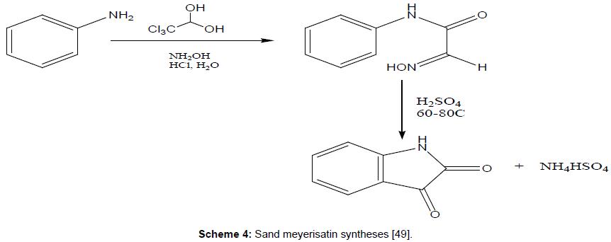 medicinal-chemistry-Sand-meyerisatin-syntheses