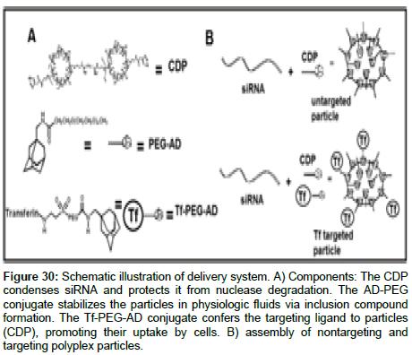 medicinal-chemistry-Schematic-illustration
