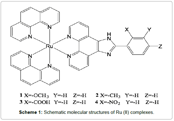 medicinal-chemistry-Schematic-molecular-structures