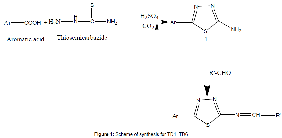 medicinal-chemistry-Scheme-synthesis