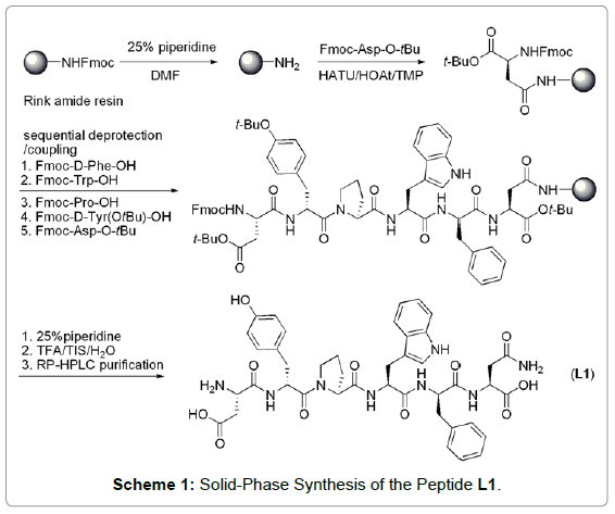 medicinal-chemistry-Solid-Phase-Synthesis
