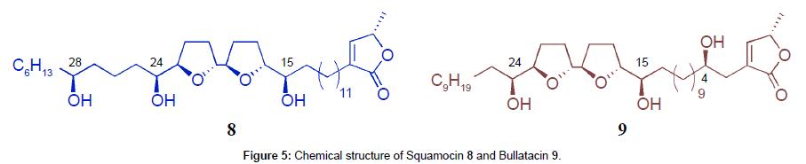 medicinal-chemistry-Squamocin
