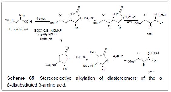 medicinal-chemistry-Stereoselective-alkylation-diastereomers