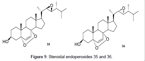 medicinal-chemistry-Steroidal