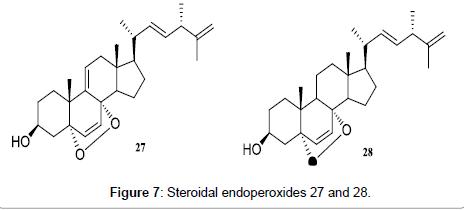 medicinal-chemistry-Steroidal-endoperoxides