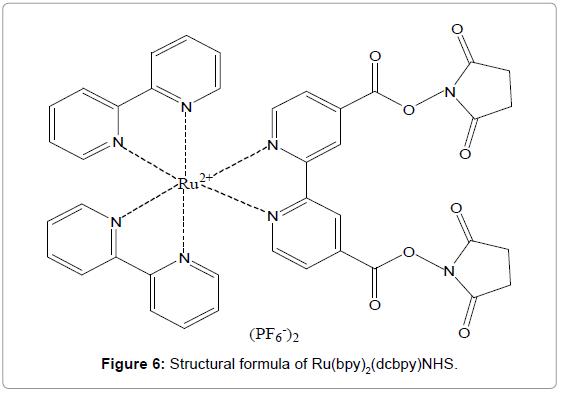 medicinal-chemistry-Structural-formula-NHS