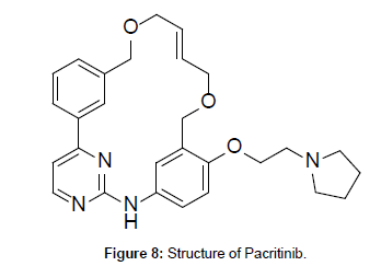 medicinal-chemistry-Structure-Pacritinib