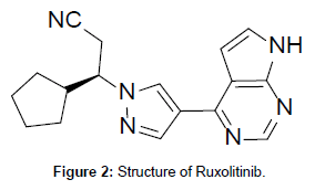medicinal-chemistry-Structure-Ruxolitinib