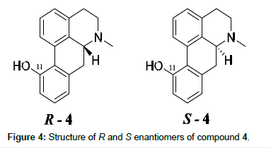 medicinal-chemistry-Structure-enantiomers