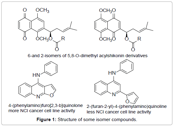 medicinal-chemistry-Structure-isomer-compounds