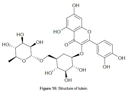 medicinal-chemistry-Structure-lutein