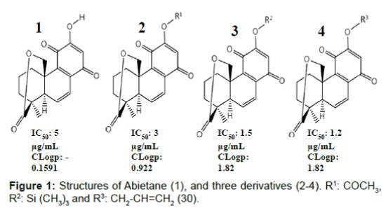 medicinal-chemistry-Structures-Abietane-derivatives