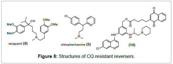 medicinal-chemistry-Structures-resistant-reversers