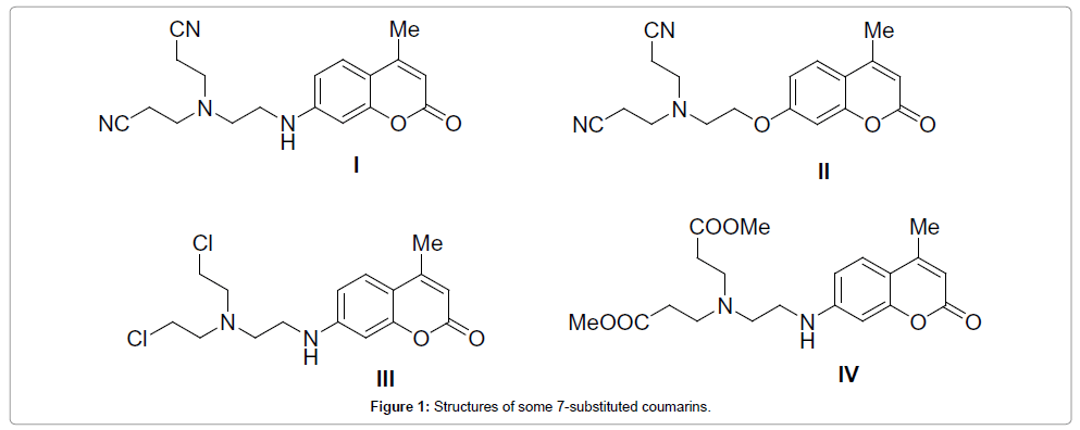 medicinal-chemistry-Structures-some-substituted-coumarins