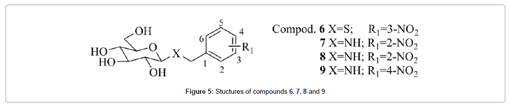 medicinal-chemistry-Stuctures-of-compound
