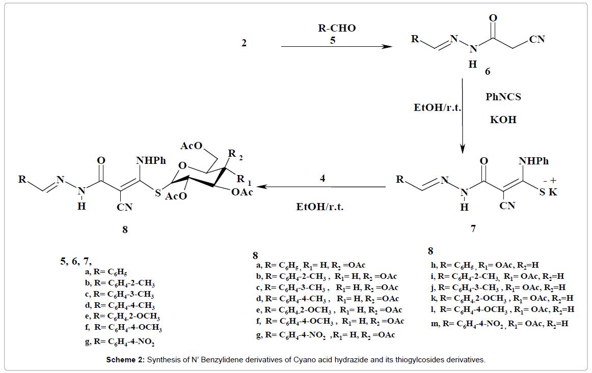 medicinal-chemistry-Synthesis-Benzylidene-derivatives