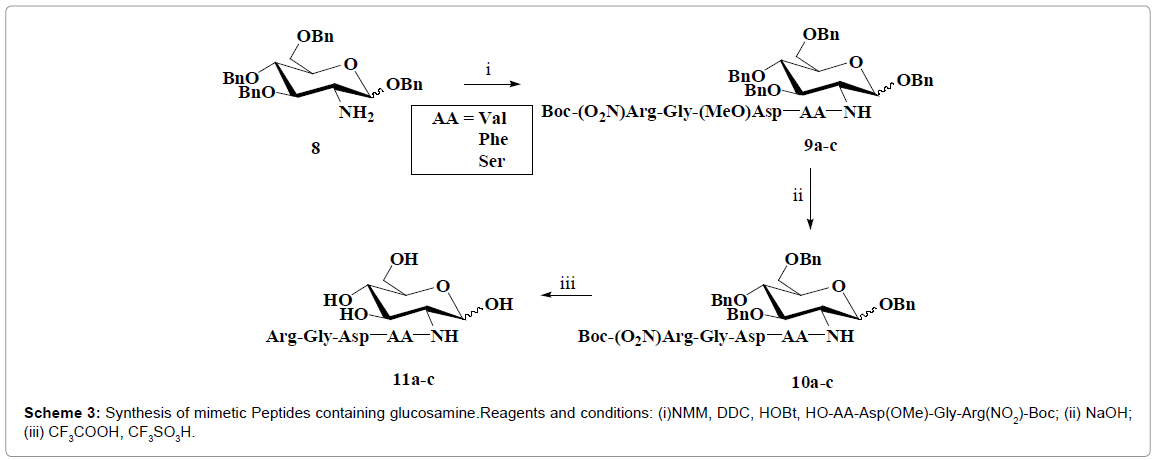medicinal-chemistry-Synthesis-Peptides-glucosamine