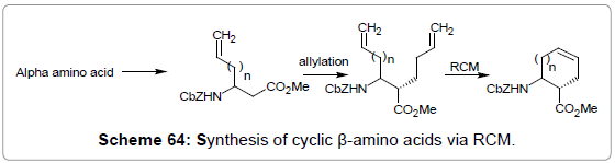medicinal-chemistry-Synthesis-amino-acids