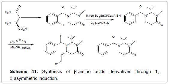 medicinal-chemistry-Synthesis-amino-derivatives