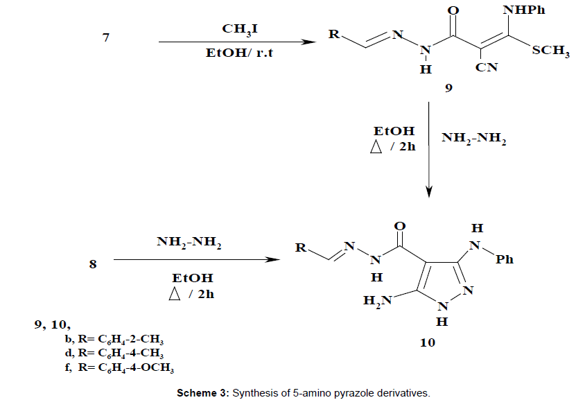 medicinal-chemistry-Synthesis-amino-pyrazole