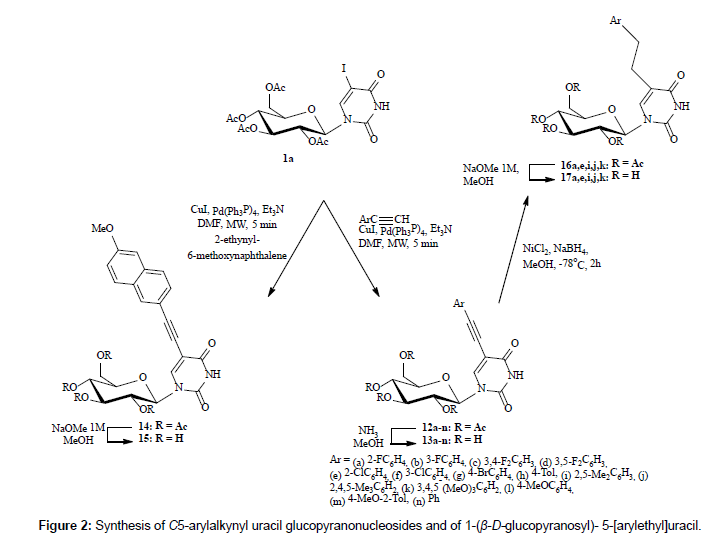 medicinal-chemistry-Synthesis-arylalkynyl